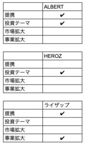 テンバガー分類2